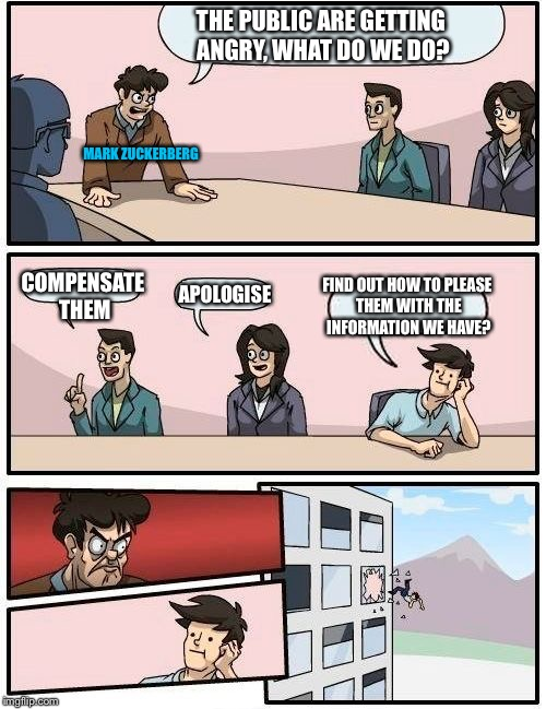 Since we already have all those infomation.... | THE PUBLIC ARE GETTING ANGRY, WHAT DO WE DO? COMPENSATE THEM APOLOGISE FIND OUT HOW TO PLEASE THEM WITH THE INFORMATION WE HAVE? MARK ZUCKER | image tagged in memes,boardroom meeting suggestion,mark zuckerberg,privacy,facebook | made w/ Imgflip meme maker