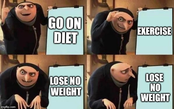 Gru's Plan | GO ON DIET EXERCISE LOSE NO WEIGHT LOSE NO WEIGHT | image tagged in gru's plan | made w/ Imgflip meme maker