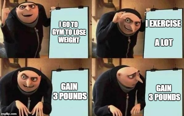 Gru's Plan | I GO TO GYM TO LOSE WEIGHT I EXERCISE A LOT GAIN 3 POUNDS GAIN 3 POUNDS | image tagged in gru's plan | made w/ Imgflip meme maker