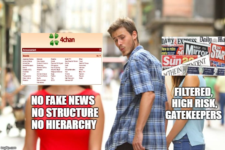 Distracted Boyfriend Meme | NO FAKE NEWS       NO STRUCTURE      NO HIERARCHY FILTERED, HIGH RISK, GATEKEEPERS | image tagged in memes,distracted boyfriend | made w/ Imgflip meme maker
