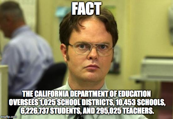 Dwight Schrute Meme | FACT THE CALIFORNIA DEPARTMENT OF EDUCATION OVERSEES 1,025 SCHOOL DISTRICTS, 10,453 SCHOOLS, 6,226,737 STUDENTS, AND 295,025 TEACHERS. | image tagged in memes,dwight schrute | made w/ Imgflip meme maker
