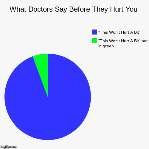 """lol so funny"" 