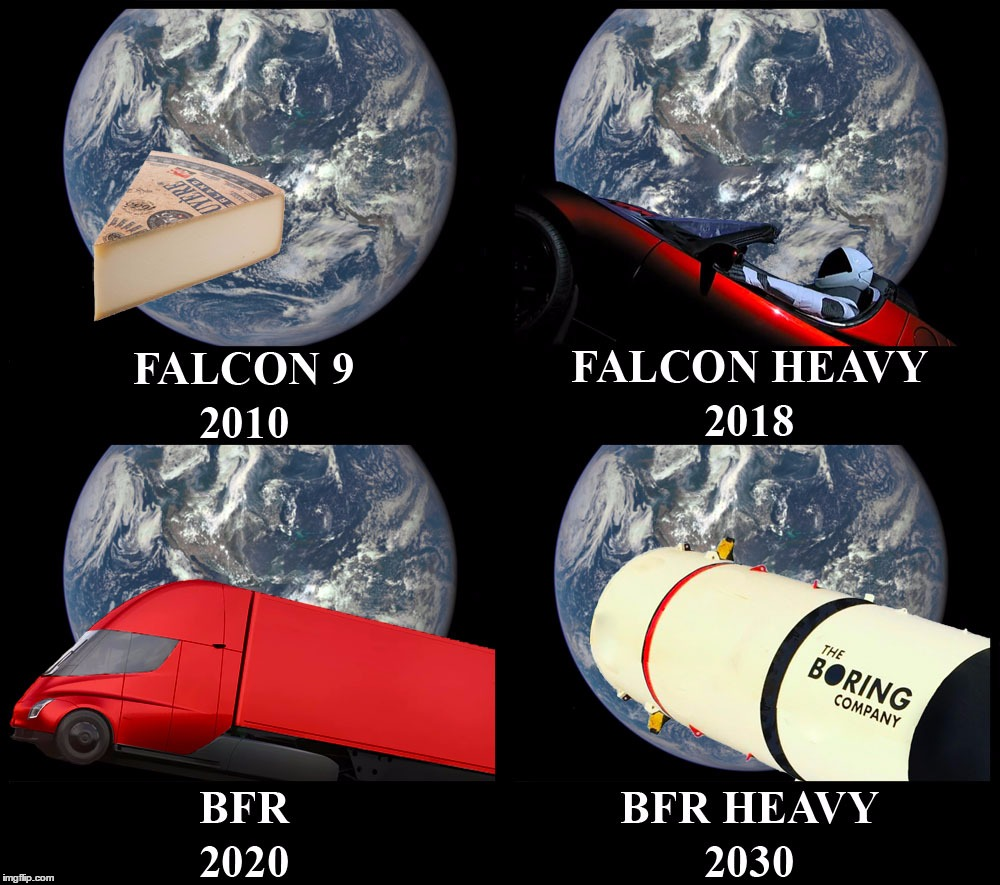 SpaceX test flights | image tagged in spacex,falcon 9,falcon heavy,bfr | made w/ Imgflip meme maker