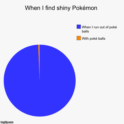 When I find shiny Pokémon | With poké balls, When I run out of poké balls | image tagged in funny,pie charts | made w/ Imgflip chart maker