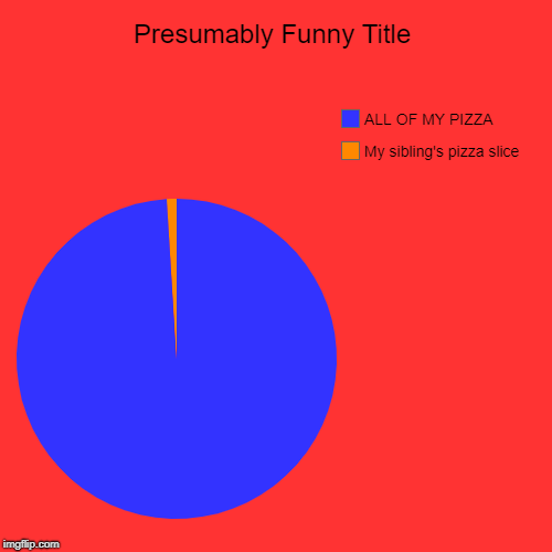 My sibling's pizza slice, ALL OF MY PIZZA | image tagged in funny,pie charts | made w/ Imgflip pie chart maker