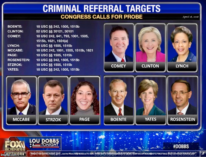 Congressional Criminal Referrals to DOJ for Comey, McCabe, Hillary Clinton, Loretta Lynch, Peter Strzok, Lisa Page, Dana Boente, | image tagged in congress,doj,hillary clinton,fbi director james comey,sally yates | made w/ Imgflip meme maker
