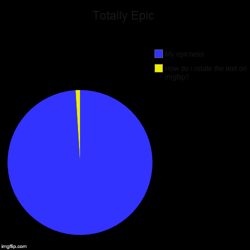 Totally Epic | How do i rotate the text on imgflip?, My epicness | image tagged in funny,logan paul,jake paul,pie charts,epic fail,autism | made w/ Imgflip chart maker