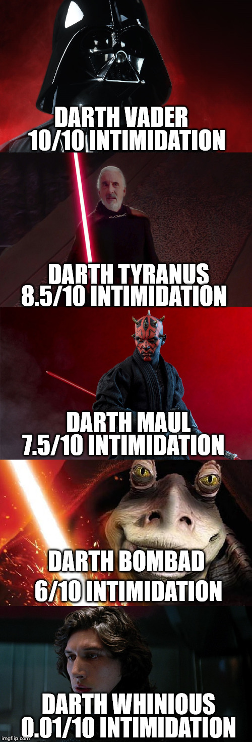 Sith lords that are more intimidating than Kylo Ren | DARTH VADER 10/10 INTIMIDATION DARTH TYRANUS 8.5/10 INTIMIDATION DARTH MAUL 7.5/10 INTIMIDATION DARTH BOMBAD 6/10 INTIMIDATION DARTH WHINIOU | image tagged in star wars,darth vader,count dooku,jar jar binks,darth maul,kylo ren | made w/ Imgflip meme maker