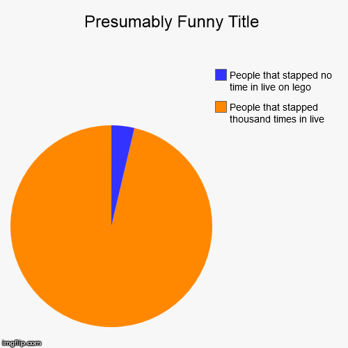 People that stapped thousand times in live, People that stapped no time in live on lego | image tagged in funny,pie charts | made w/ Imgflip pie chart maker