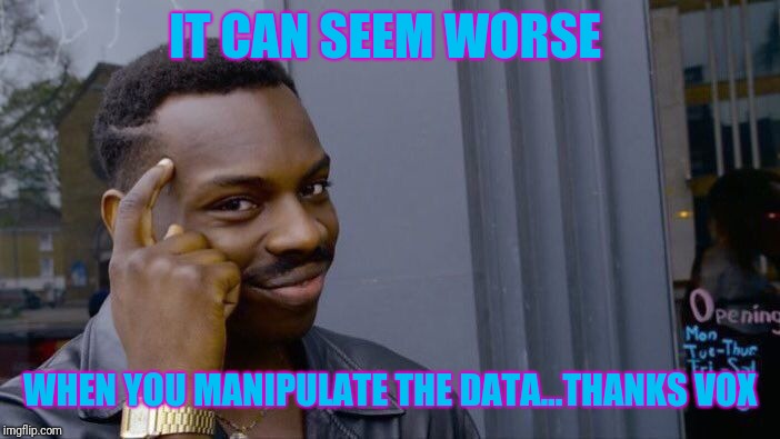 Roll Safe Think About It Meme | IT CAN SEEM WORSE WHEN YOU MANIPULATE THE DATA...THANKS VOX | image tagged in memes,roll safe think about it | made w/ Imgflip meme maker