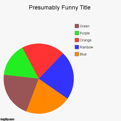 Ur mum gay lol | Blue, Rainbow, Orange, Purple, Green | image tagged in funny,pie charts | made w/ Imgflip chart maker