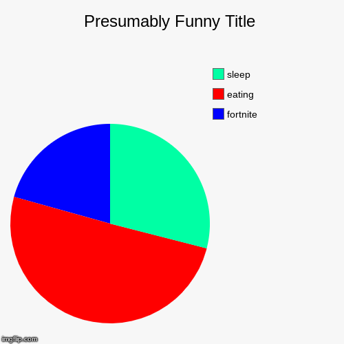 my life  | fortnite, eating, sleep | image tagged in funny,pie charts | made w/ Imgflip chart maker