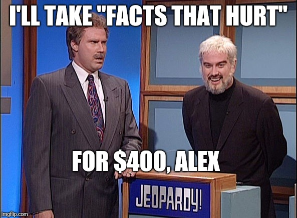 "Jeopardy | I'LL TAKE ""FACTS THAT HURT"" FOR $400, ALEX 