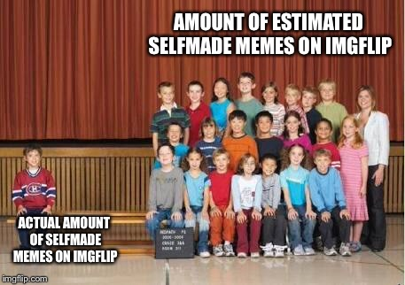 AMOUNT OF ESTIMATED SELFMADE MEMES ON IMGFLIP; ACTUAL AMOUNT OF SELFMADE MEMES ON IMGFLIP | image tagged in unbreaklp,school shooting,original meme,selfmade,memes,imgflip | made w/ Imgflip meme maker