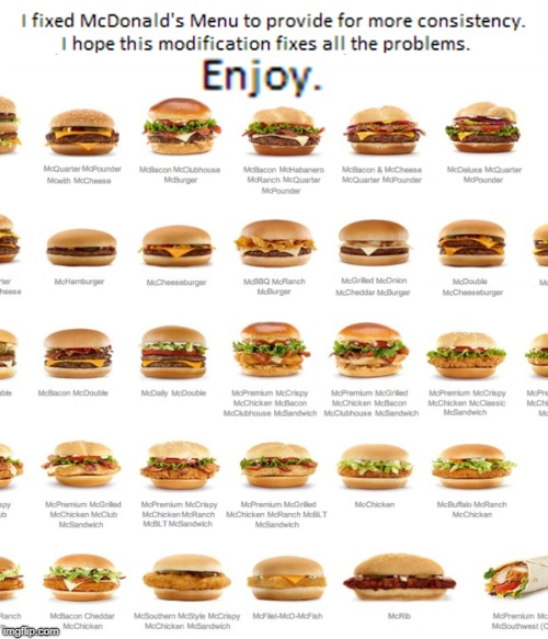 Two hours of proud work | image tagged in mcdonalds,mc,mcrib,pencilmelody | made w/ Imgflip meme maker