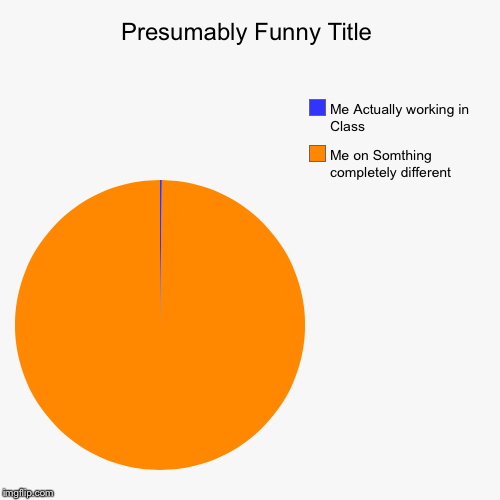 Me on Somthing completely different, Me Actually working in Class | image tagged in funny,pie charts | made w/ Imgflip chart maker