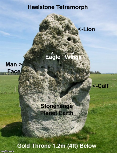 Revelation 4 | image tagged in ark,covenant,heelstone,mishkan,stonehenge,tabernacle | made w/ Imgflip meme maker