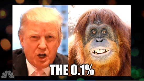 THE 0.1% | made w/ Imgflip meme maker