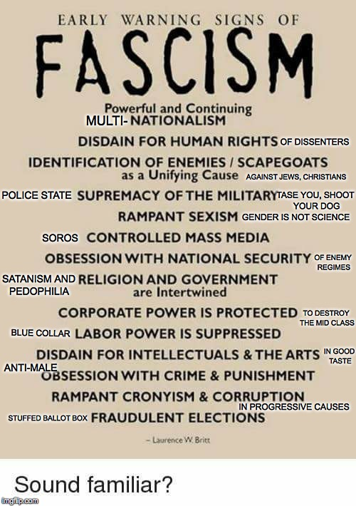 A Handy Guide To Modern Fascism | OF DISSENTERS GENDER IS NOT SCIENCE SOROS AGAINST JEWS, CHRISTIANS POLICE STATE MULTI- OF ENEMY REGIMES SATANISM AND PEDOPHILIA TO DESTROY T | image tagged in fascism,progressives | made w/ Imgflip meme maker