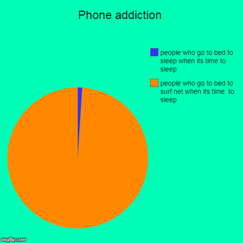 Phone addiction | people who go to bed to surf net when its time  to sleep, people who go to bed to sleep when its time to sleep | image tagged in funny,pie charts | made w/ Imgflip pie chart maker