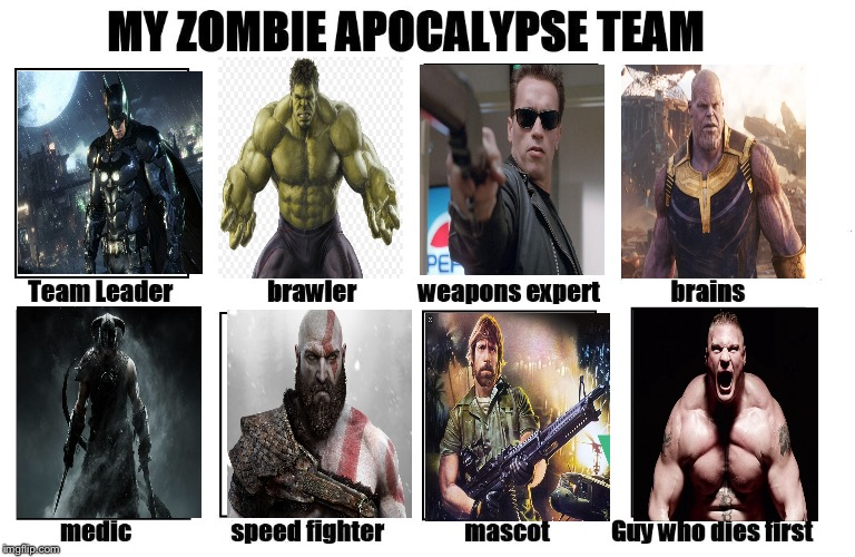 Alliance of Gods | image tagged in my zombie apocalypse team | made w/ Imgflip meme maker