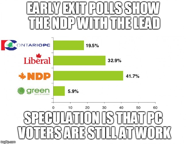 Ontario Election Exit Polls | EARLY EXIT POLLS SHOW THE NDP WITH THE LEAD SPECULATION IS THAT PC VOTERS ARE STILL AT WORK | image tagged in ndp,pc,election,ontario,polls,exit poll | made w/ Imgflip meme maker
