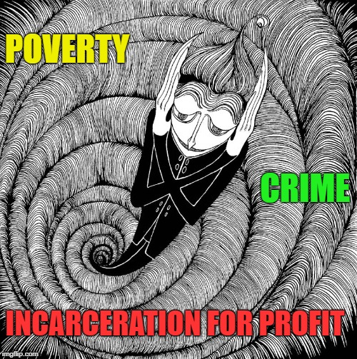 Their System Is Working Perfectly...For Now |  POVERTY; CRIME; INCARCERATION FOR PROFIT | image tagged in republicans,mitch mcconnell,paul ryan,trump,steve bannon,stephen miller | made w/ Imgflip meme maker