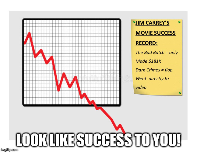 LOOK LIKE SUCCESS TO YOU! | made w/ Imgflip meme maker