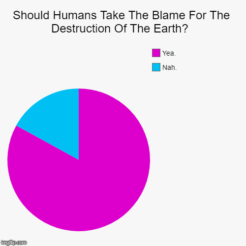 Should Humans Take The Blame For The Destruction Of The Earth?  | Nah., Yea. | image tagged in funny,pie charts | made w/ Imgflip chart maker