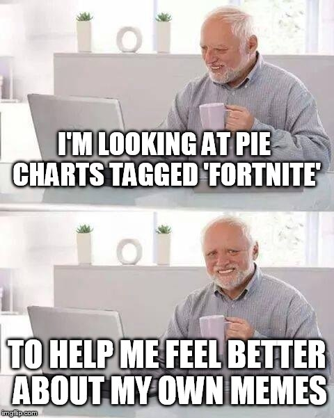 Hide the Pain Harold  | I'M LOOKING AT PIE CHARTS TAGGED 'FORTNITE' TO HELP ME FEEL BETTER ABOUT MY OWN MEMES | image tagged in memes,hide the pain harold,sad but true,lame,you should feel bad zoidberg,fortnite | made w/ Imgflip meme maker