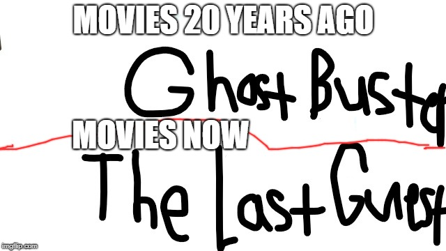 BEFORE AND AFTER | MOVIES 20 YEARS AGO MOVIES NOW | image tagged in before and after,movies | made w/ Imgflip meme maker