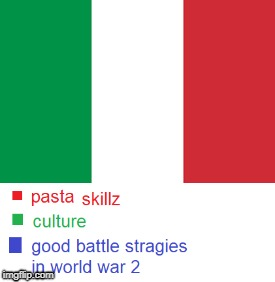 a good old fashion ww2 meme | image tagged in memes,funny,world war 2,world war ii,italy | made w/ Imgflip meme maker