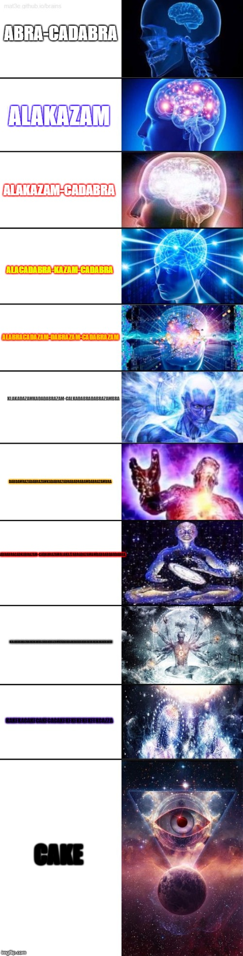 Extended Expanding Brain | ABRA-CADABRA ALACADABRA-KAZAM-CADABRA ALAKAZAM ALAKAZAM-CADABRA ALABRACADAZAM-DABRAZAM-CADABRAZAM KLAKADAZAMKADADABRAZAM-CALKADABRADABRAZAMB | image tagged in extended expanding brain | made w/ Imgflip meme maker