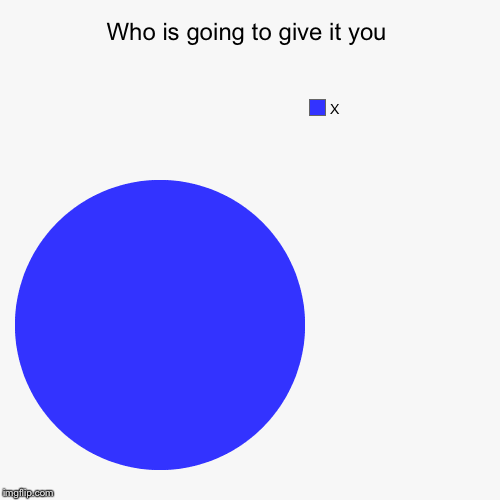 Who is going to give it you | X | image tagged in funny,pie charts | made w/ Imgflip chart maker