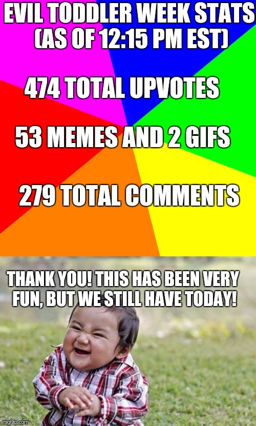 EVIL TODDLER WEEK STATS (AS OF 12:15 PM EST) 474 TOTAL UPVOTES 53 MEMES AND 2 GIFS 279 TOTAL COMMENTS THANK YOU! THIS HAS BEEN VERY FUN, BUT | image tagged in evil toddler,evil toddler week,funny,gifs,cats,bad luck brian | made w/ Imgflip meme maker