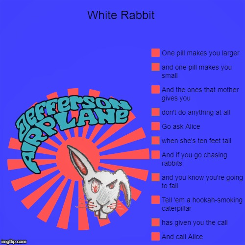 It was inevitable, wasn't it? | image tagged in pie charts,jefferson airplane,white rabbit,song lyrics,lyrics | made w/ Imgflip meme maker