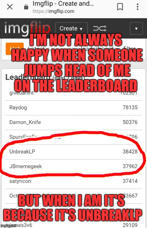 Hats off and hearts out to UnbreakLP! :-)  |  I'M NOT ALWAYS HAPPY WHEN SOMEONE JUMPS HEAD OF ME ON THE LEADERBOARD; BUT WHEN I AM IT'S BECAUSE IT'S UNBREAKLP | image tagged in unbreaklp,jbmemegeek,leaderboard,memes | made w/ Imgflip meme maker