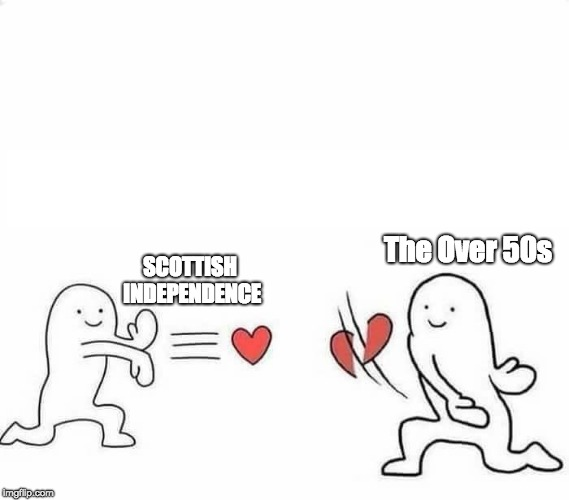 The Over 50s SCOTTISH INDEPENDENCE | image tagged in rejected | made w/ Imgflip meme maker