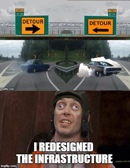 Roundabout  | I REDESIGNED THE INFRASTRUCTURE | image tagged in funny memes,cars,highway,left exit 12 off ramp,detour | made w/ Imgflip meme maker