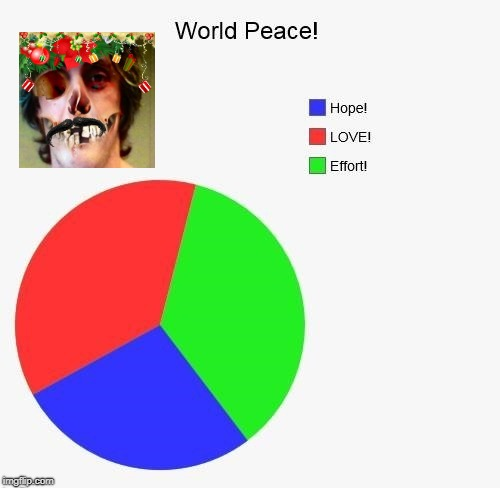 image tagged in world peace requires the following | made w/ Imgflip meme maker
