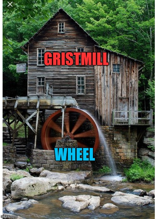 GRISTMILL WHEEL | made w/ Imgflip meme maker