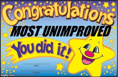 Happy Star Congratulations Meme | MOST UNIMPROVED | image tagged in memes,happy star congratulations | made w/ Imgflip meme maker