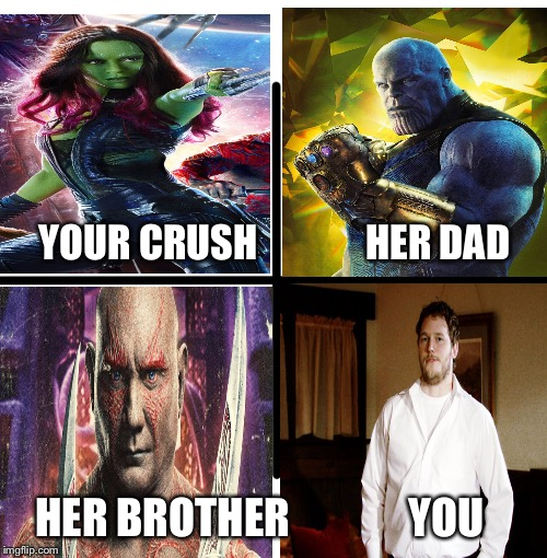 Blank Starter Pack Meme | YOUR CRUSH              HER DAD HER BROTHER              YOU | image tagged in memes,blank starter pack | made w/ Imgflip meme maker