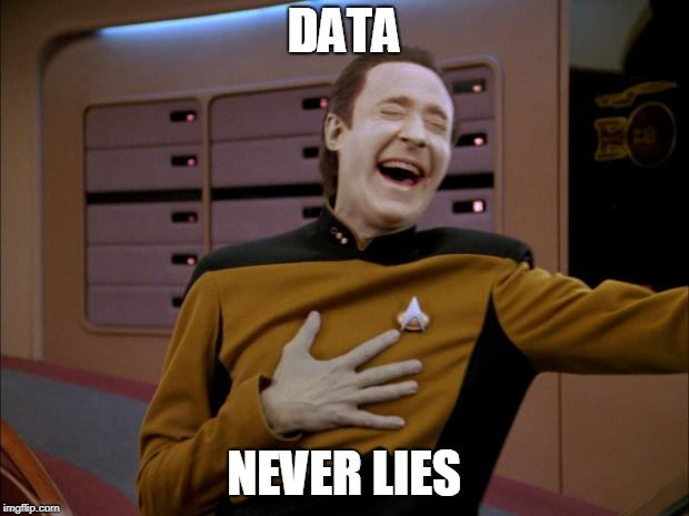 laughing Data | DATA NEVER LIES | image tagged in laughing data | made w/ Imgflip meme maker