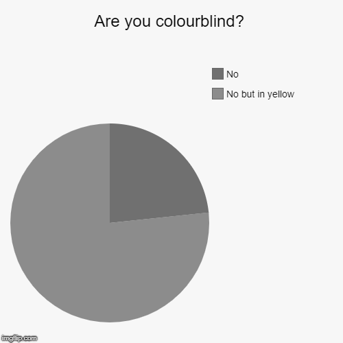 Are you colourblind? | No but in yellow, No | image tagged in funny,pie charts | made w/ Imgflip pie chart maker