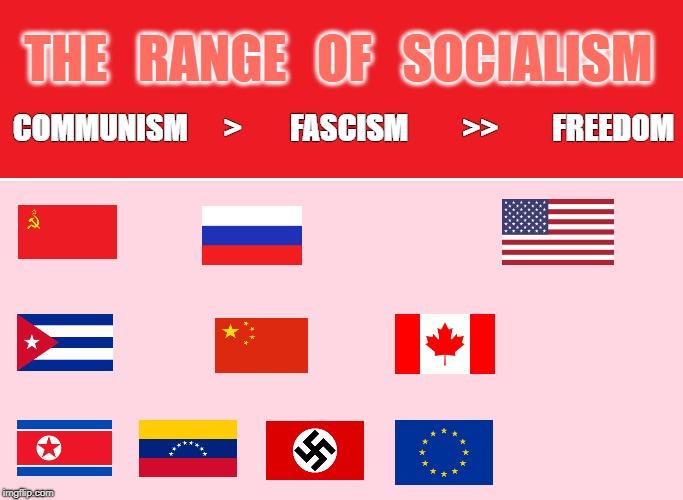 fascism vs socialism chart