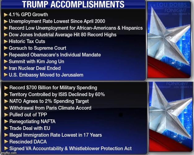 Just a few of Trumps accomplishments - Imgflip
