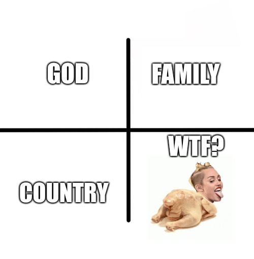 Blank Starter Pack Meme | GOD FAMILY COUNTRY WTF? | image tagged in memes,blank starter pack | made w/ Imgflip meme maker