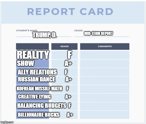 TRUMP, D. MID-TERM REPORT REALITY          F SHOW                         A+ ALLY RELATIONS       F RUSSIAN DANCE          A+ KOFREAN MISSIL | image tagged in high school report card template | made w/ Imgflip meme maker