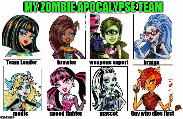My zombe apocalypse team (The Monster High) | MY ZOMBIE APOCALYPSE TEAM | image tagged in zombies,my zombie apocalypse team | made w/ Imgflip meme maker